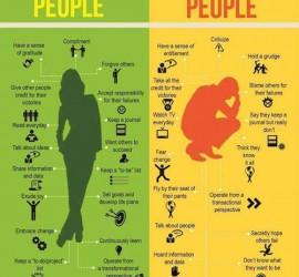 successful-people_51c5842c6e2f4_w1500